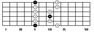 minor_pentatonic_scale-1