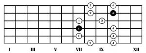 minor_pentatonic_scale-2