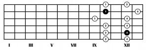 minor_pentatonic_scale-3