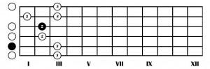minor_pentatonic_scale-4