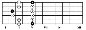 minor_pentatonic_scale-5
